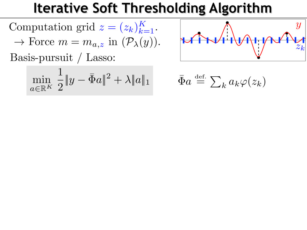 y zk Iterative Soft Thresholding Algorithm Comp...