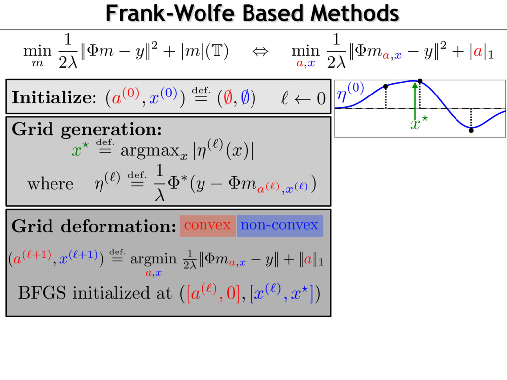 Frank-Wolfe Based Methods Initialize: (a(0), x(...