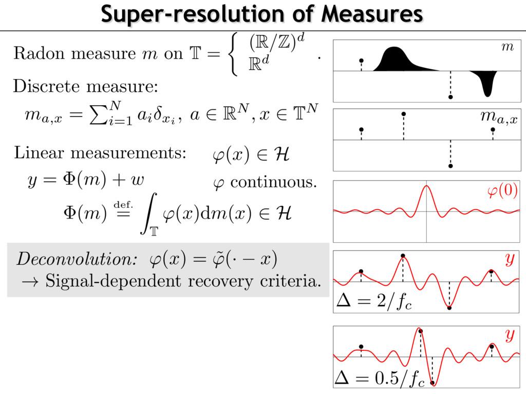 Discrete measure: ma,x = PN i=1 ai xi , a 2 RN ...