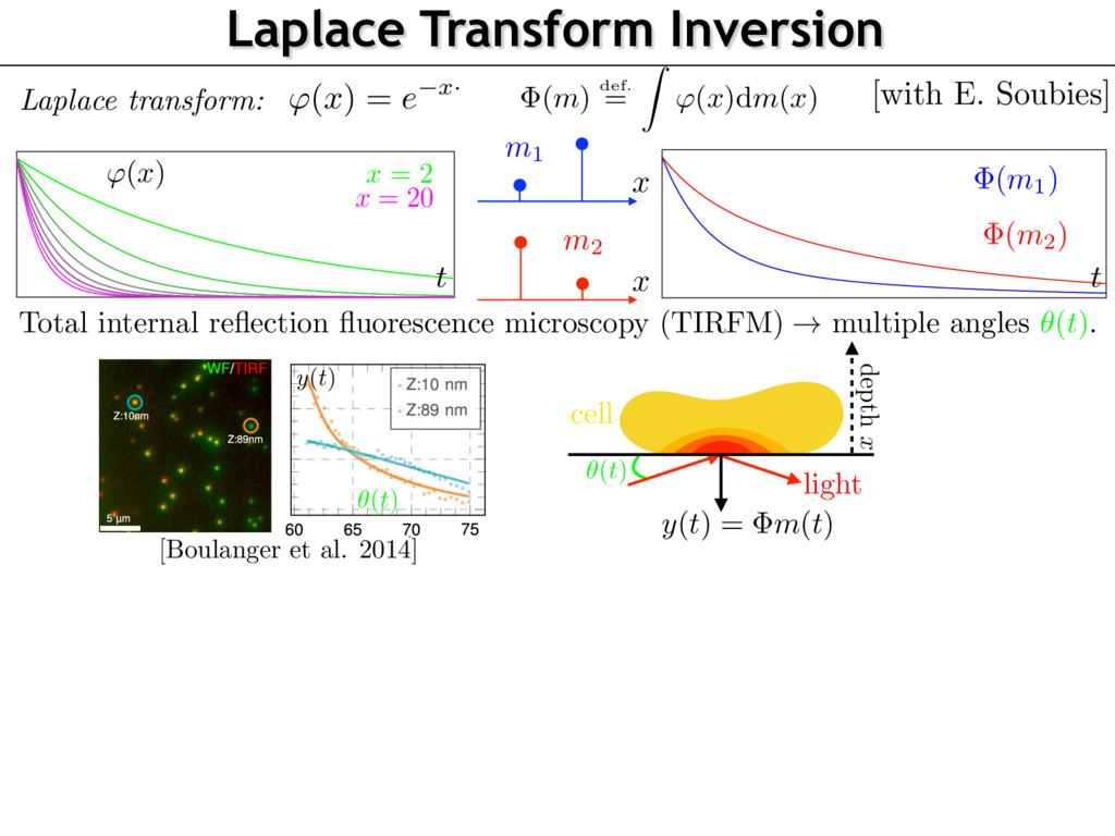 Laplace Transform Inversion Laplace transform: ...