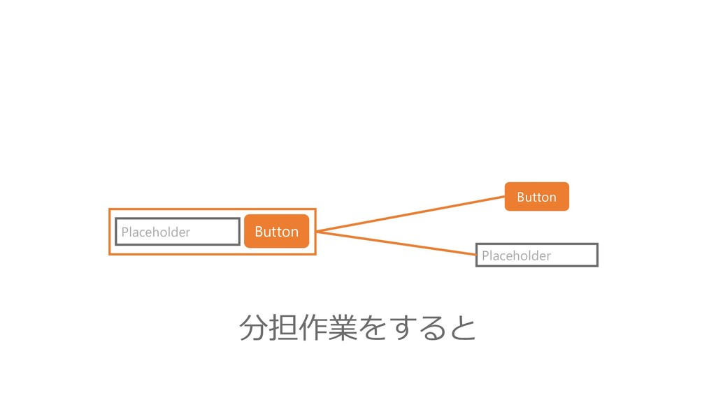 Placeholder 分担作業をすると Placeholder Button Button