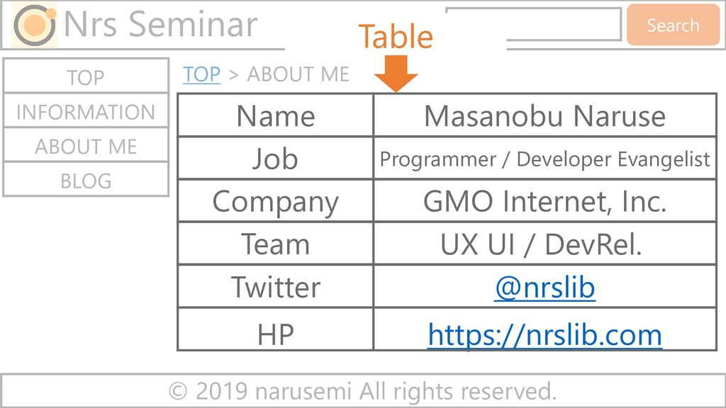 Nrs Seminar © 2019 narusemi All rights reserved...