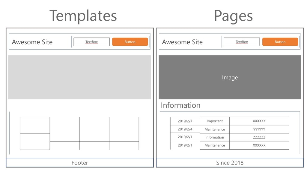 Templates Footer Pages Information Since 2018 I...