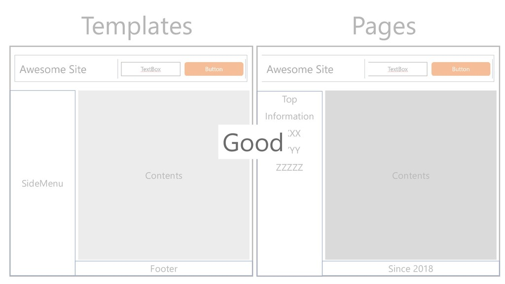Templates Footer Pages Since 2018 Contents Side...
