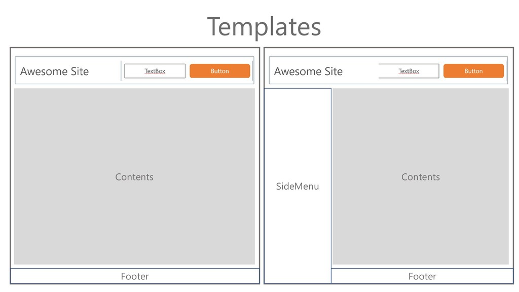 Templates Footer Contents Footer Contents SideM...