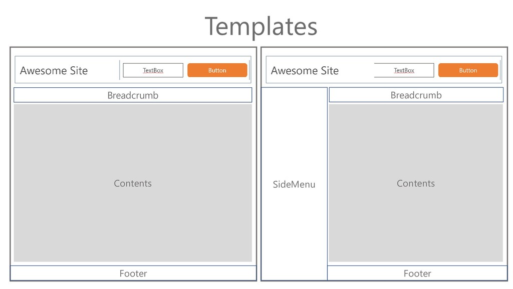 Templates Footer Contents Breadcrumb Footer Con...