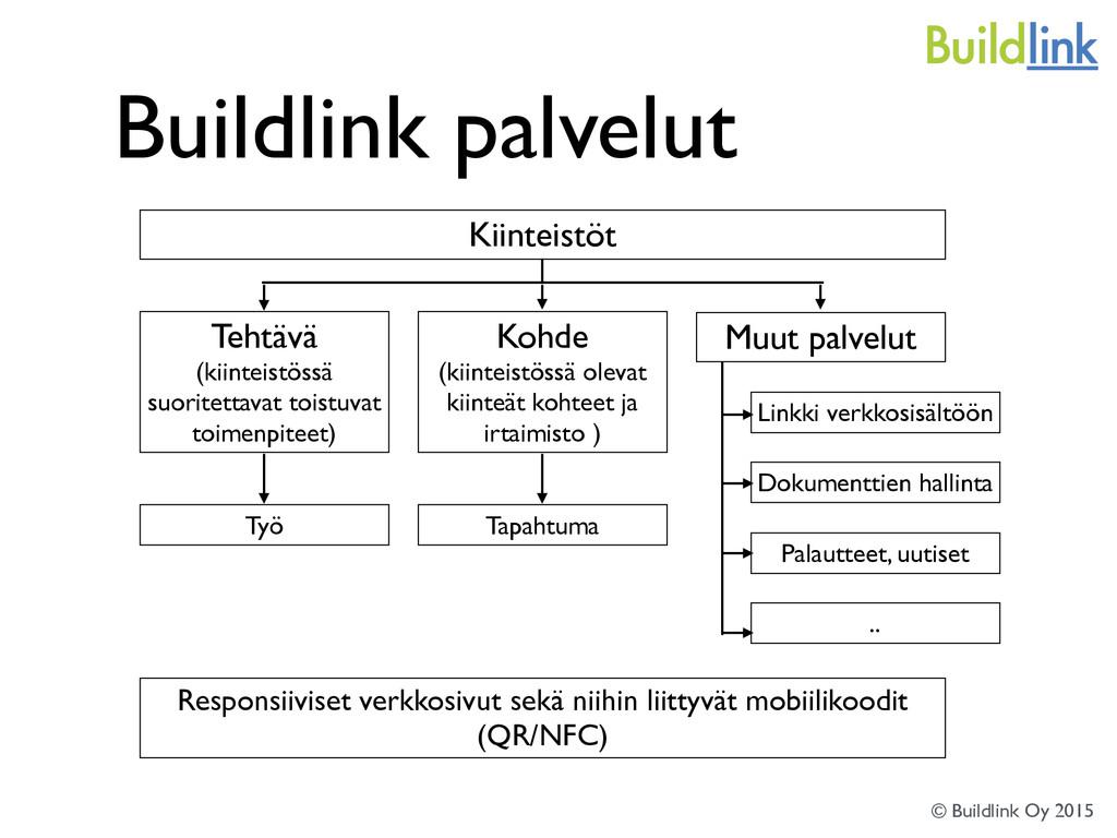 Buildlink palvelut Kiinteistöt Tehtävä  (kiin...