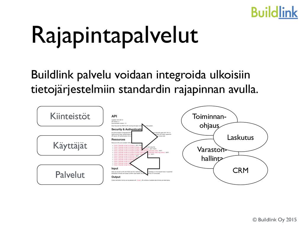 Rajapintapalvelut © Buildlink Oy 2015 Buildlink...