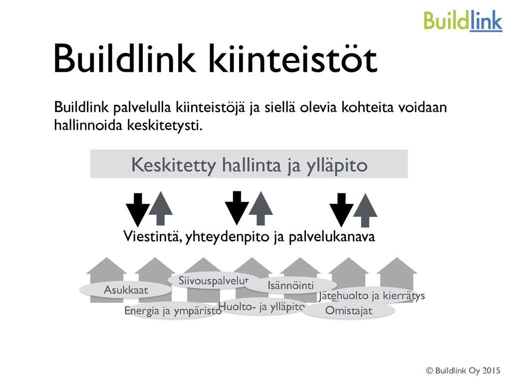 Buildlink kiinteistöt Buildlink palvelulla kiin...
