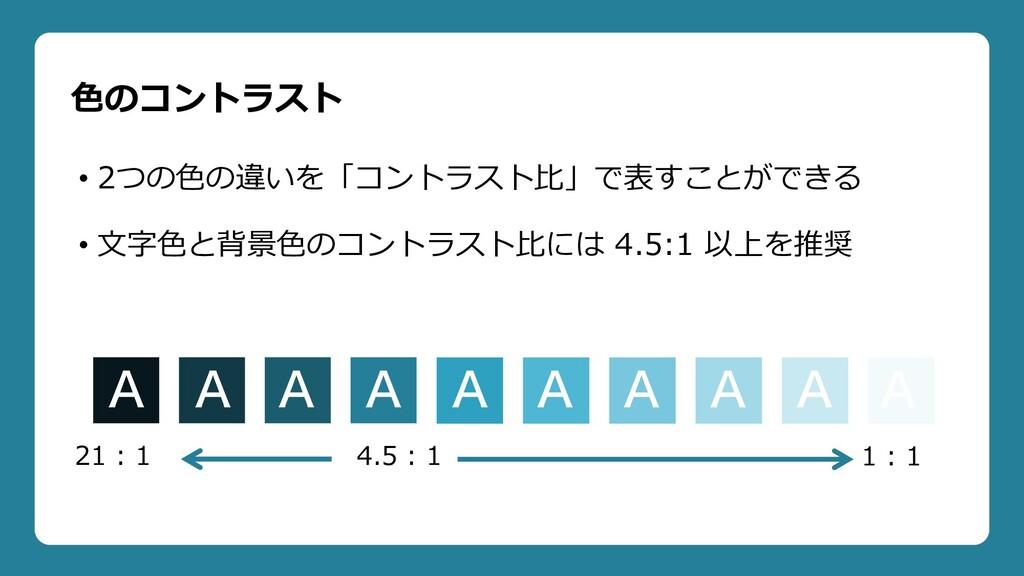 • 2つの⾊の違いを「コントラスト⽐」で表すことができる • ⽂字⾊と背景⾊のコントラスト⽐に...