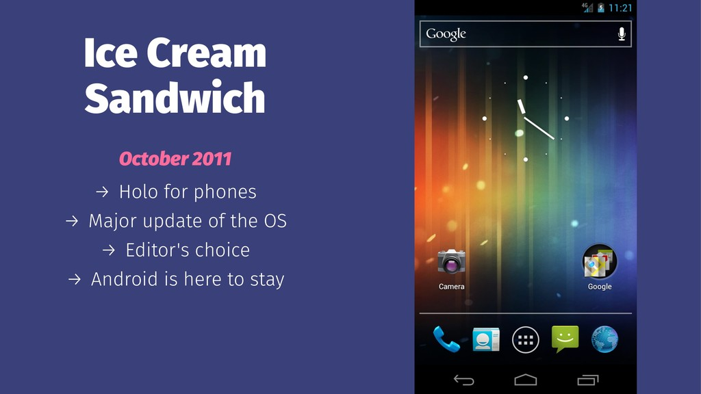 Ice Cream Sandwich October 2011 → Holo for phon...