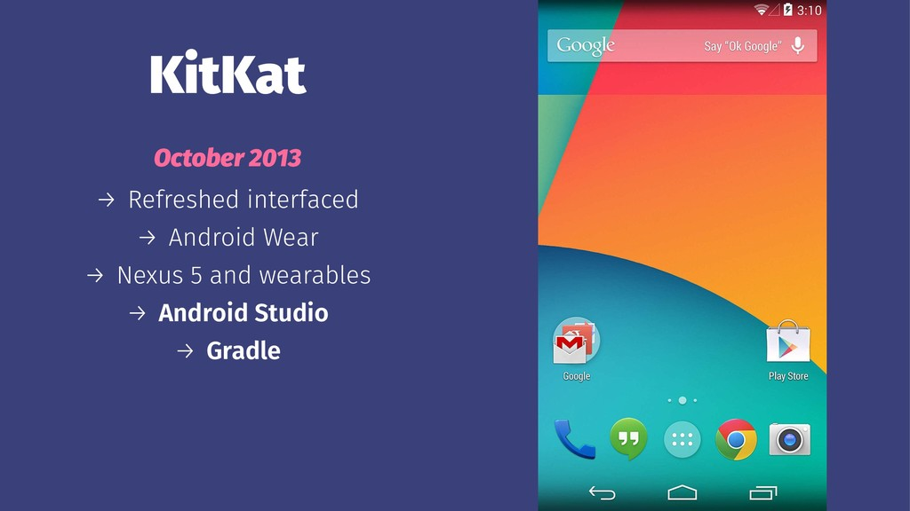 KitKat October 2013 → Refreshed interfaced → An...
