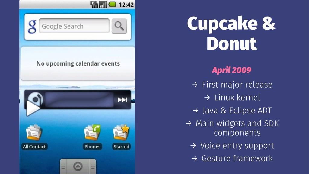 Cupcake & Donut April 2009 → First major releas...