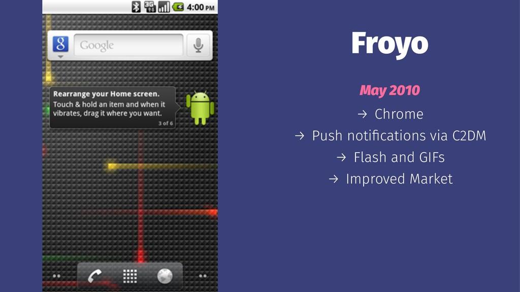 Froyo May 2010 → Chrome → Push notifications via...