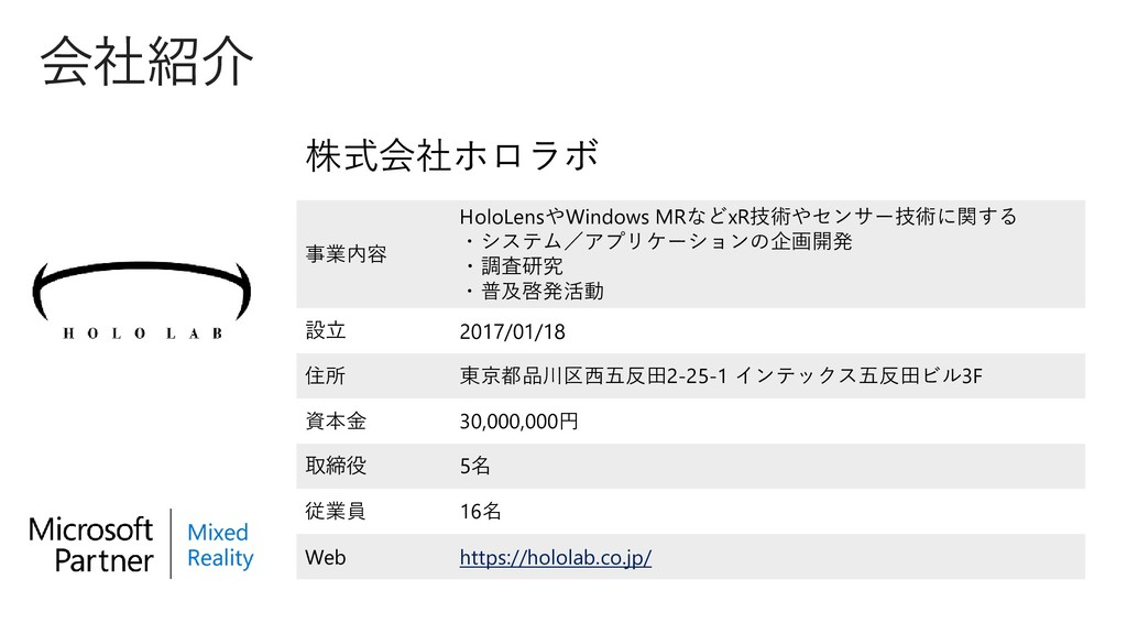 会社紹介 株式会社ホロラボ 事業内容 HoloLensやWindows MRなどxR技術やセン...