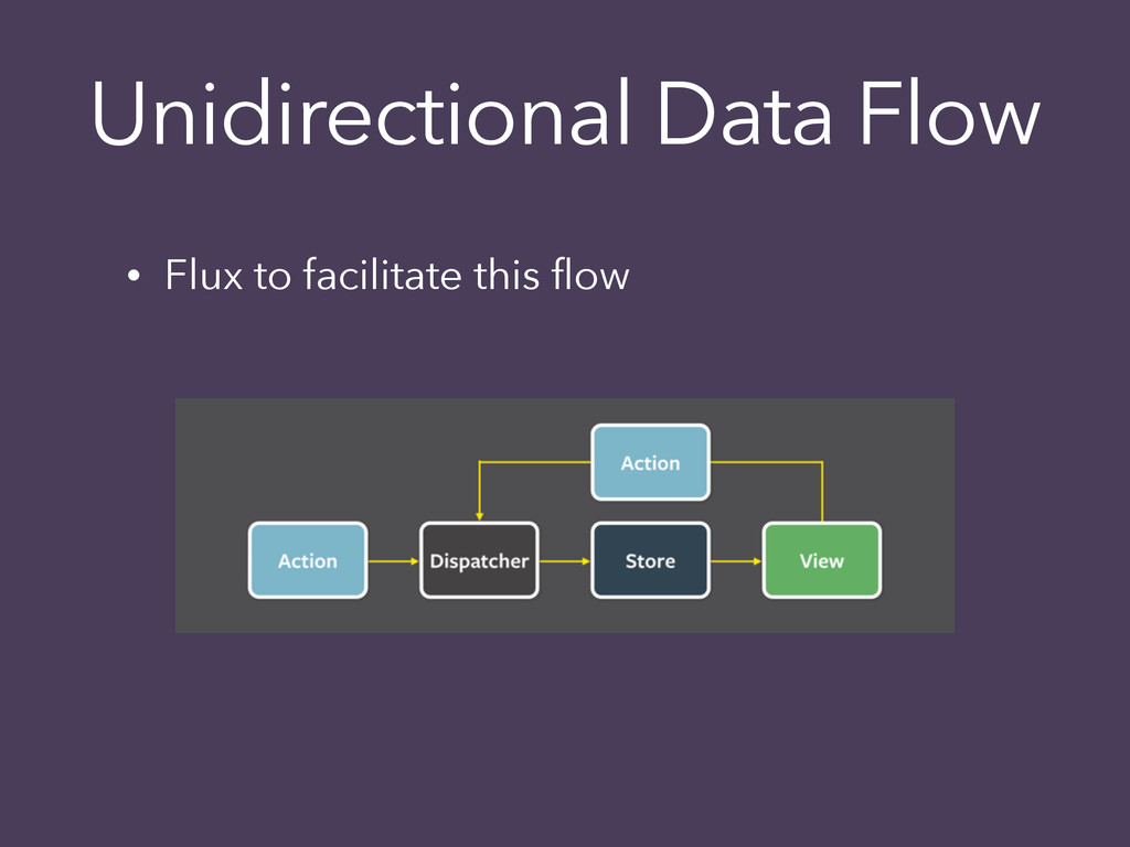 Unidirectional Data Flow • Flux to facilitate t...