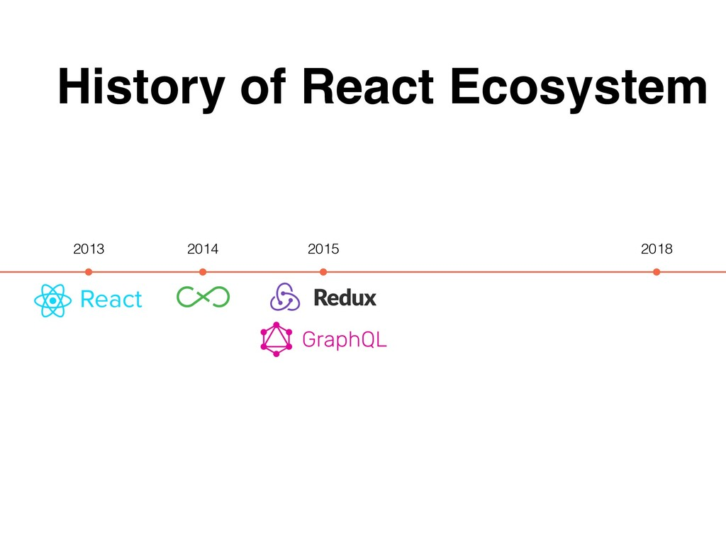 History of React Ecosystem 2013 2018 2014 2015