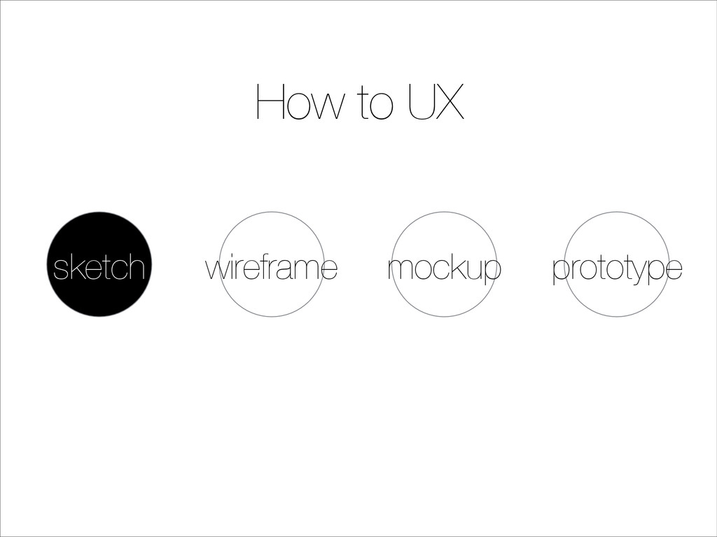 How to UX sketch wireframe mockup prototype