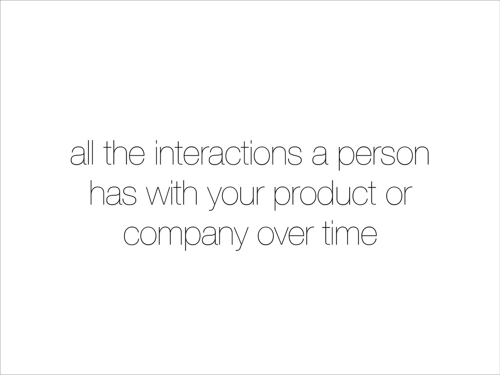 all the interactions a person has with your pro...