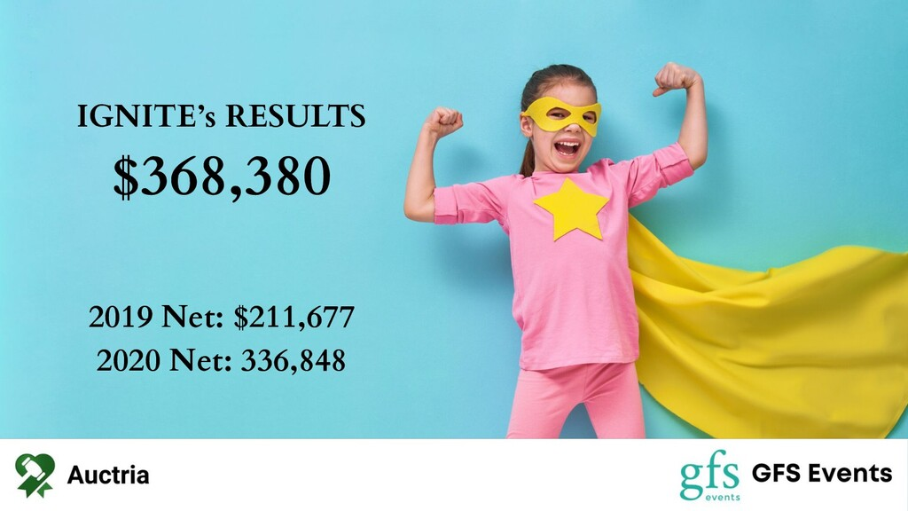 IGNITE's RESULTS $368,380 2019 Net: $211,677 20...