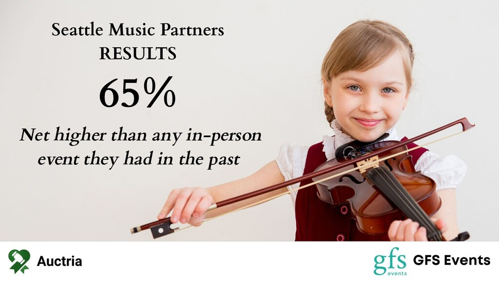 Seattle Music Partners RESULTS 65% Net higher t...