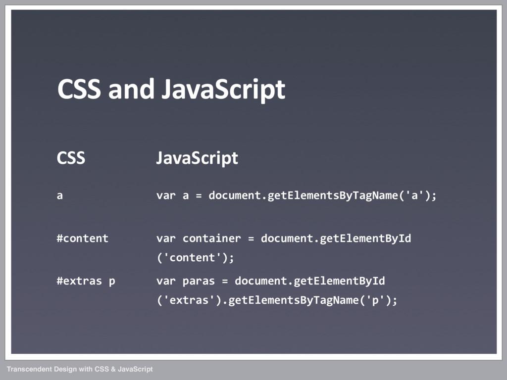 Transcendent Design with CSS & JavaScript CSSa...