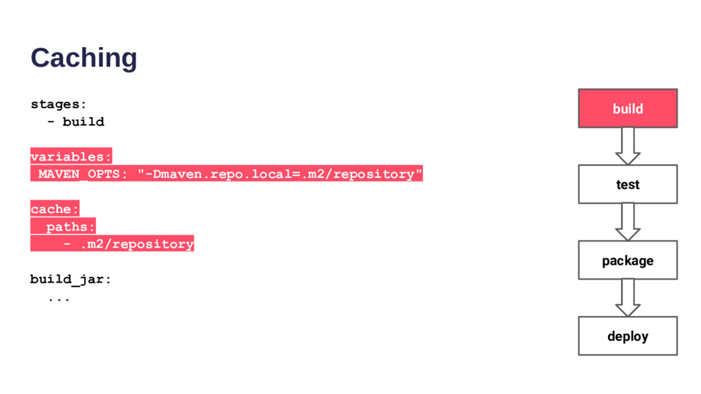 Caching stages: - build variables: MAVEN_OPTS: ...