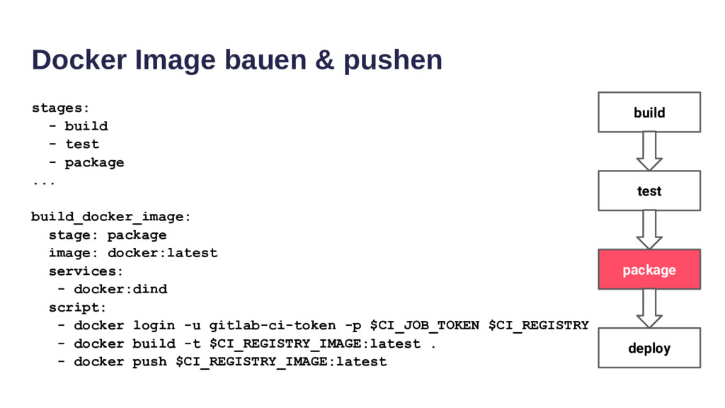 Docker Image bauen & pushen stages: - build - t...
