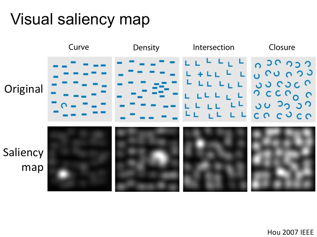 Original Saliency map Visual saliency map Hou 2...