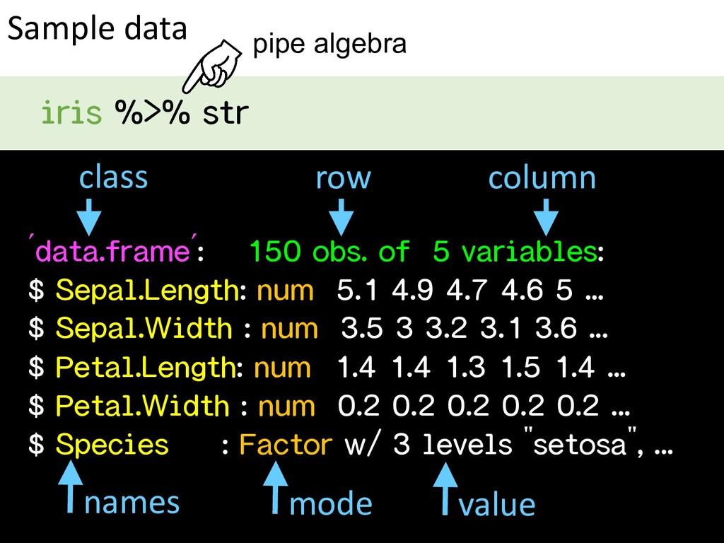 Sample data iris %>% str pipe algebra row colum...
