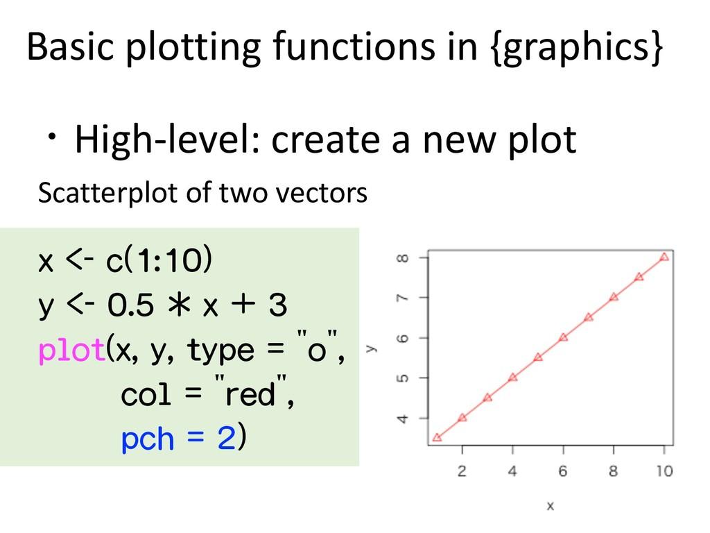 ・High-level: create a new plot Basic plotting f...