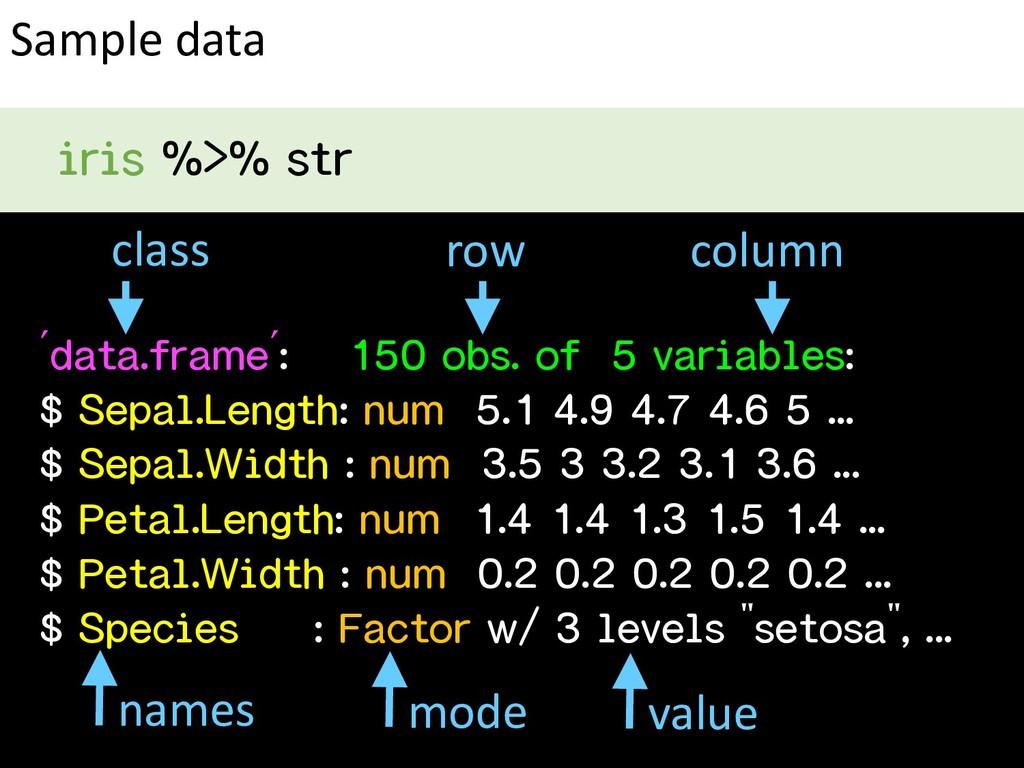 Sample data iris %>% str row column 'data.frame...