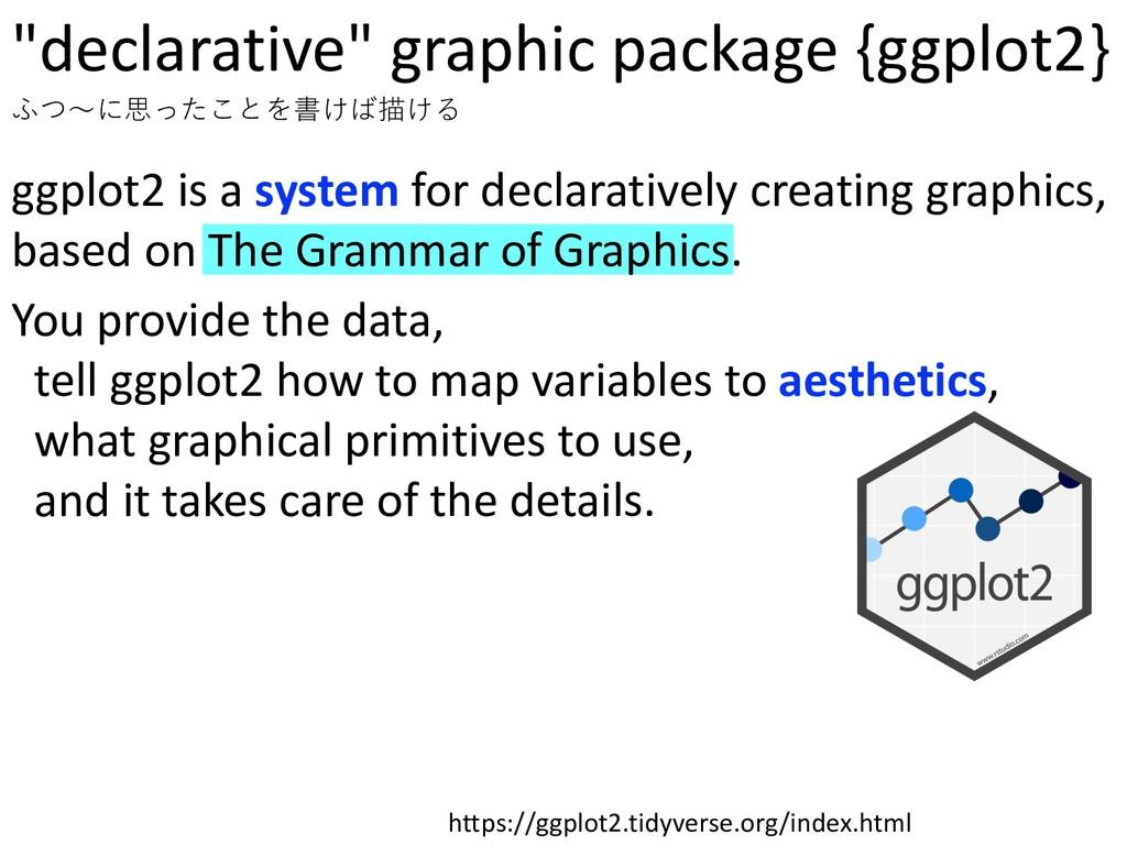 """declarative"" graphic package {ggplot2} ggplot2..."