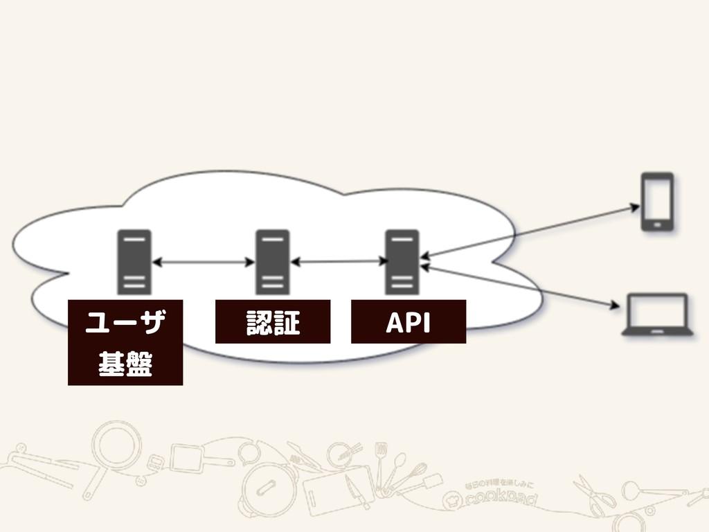 API 認証 ユーザ 基盤