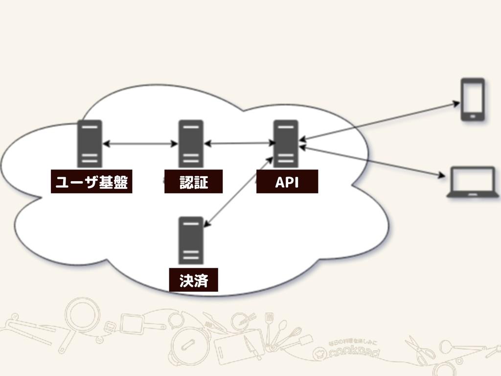 API 認証 ユーザ基盤 決済