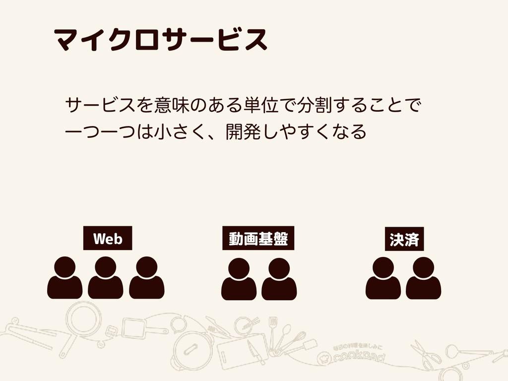 マイクロサービス # # 決済 動画基盤 Web ## # # # αʔϏεΛҙຯͷ͋Δ୯ҐͰ...