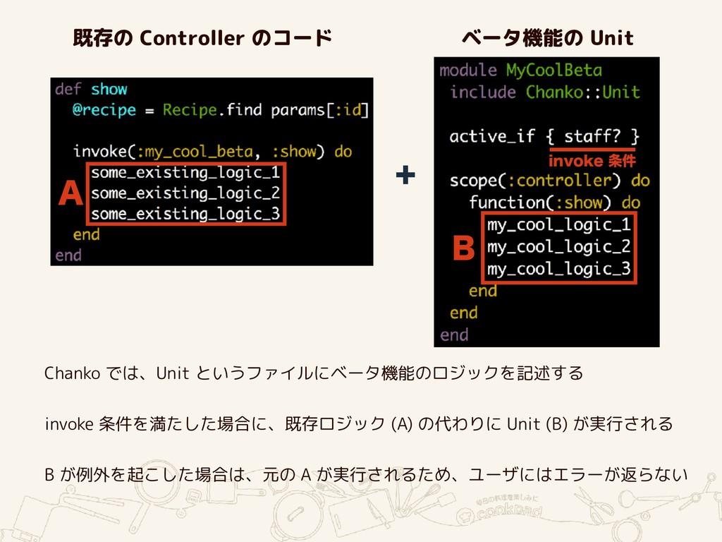 """ベータ機能の Unit 既存の Controller のコード """" #  Chanko では..."""