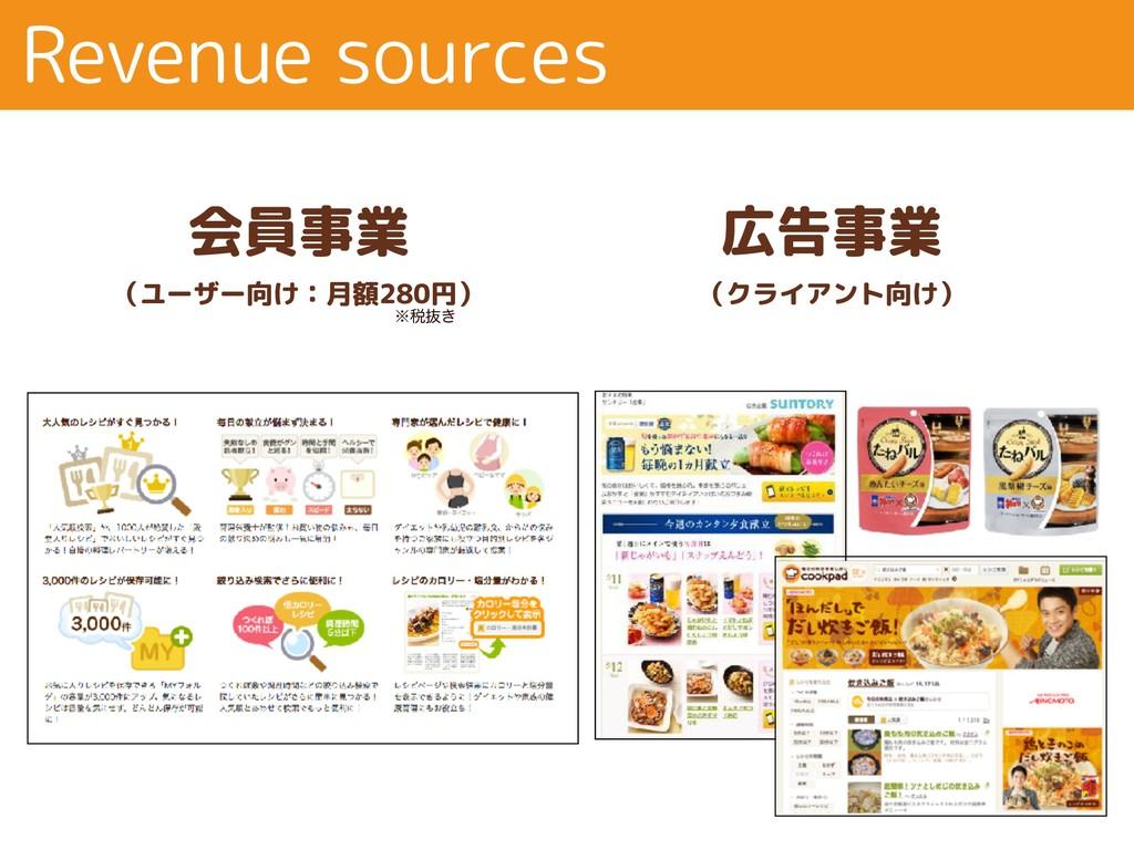 会員事業 広告事業 Revenue sources (ユーザー向け:月額280円) (クライア...