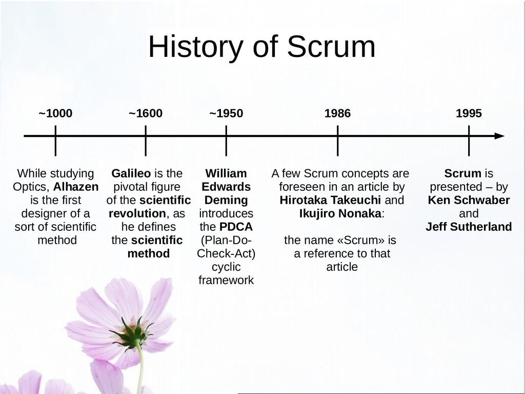 Sprint Scrum Team Scrum at a glance Scrum Roles...