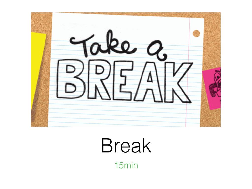 Break 15min