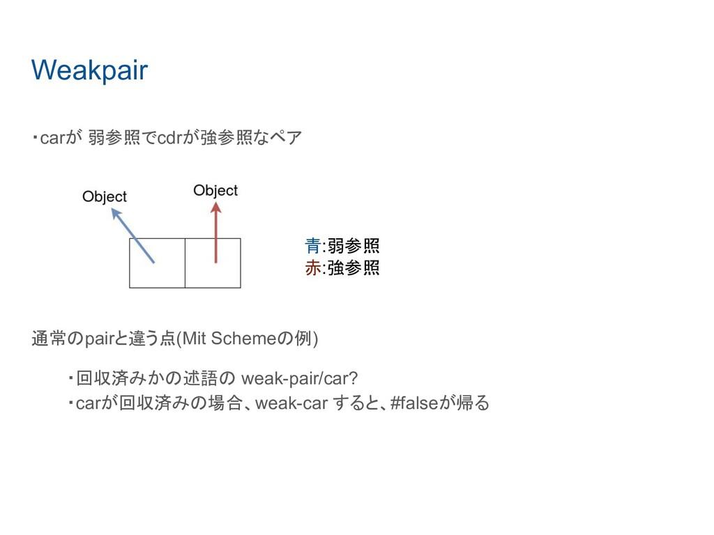 Weakpair ・carが 弱参照でcdrが強参照なペア  通常のpairと違う点(Mit ...