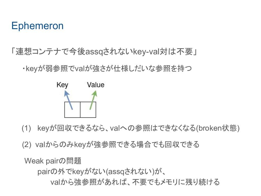 Ephemeron 「連想コンテナで今後assqされないkey-val対は不要」 ・keyが弱...