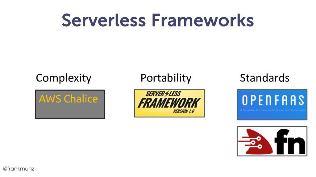 Serverless Frameworks @frankmunz AWS Chalice Po...