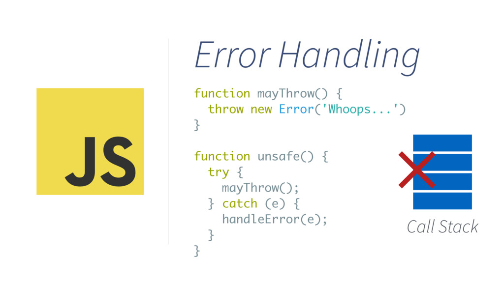 Error Handling function mayThrow() { throw new ...