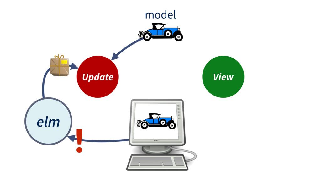 model Update View elm !