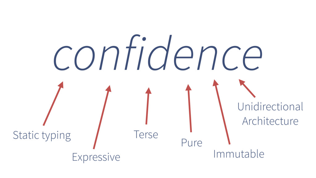 confidence Static typing Expressive Terse Pure ...