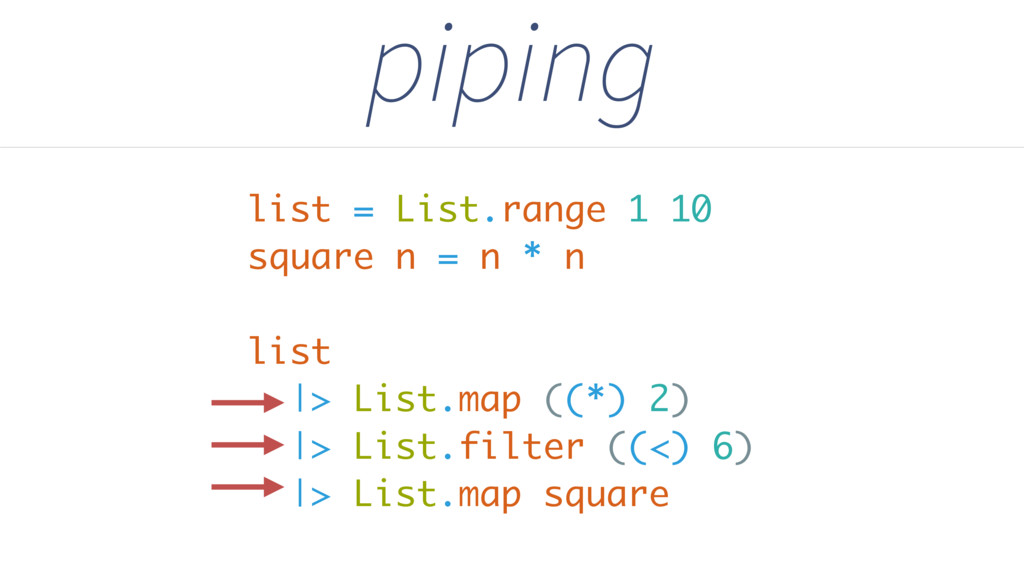 piping list = List.range 1 10 square n = n * n ...