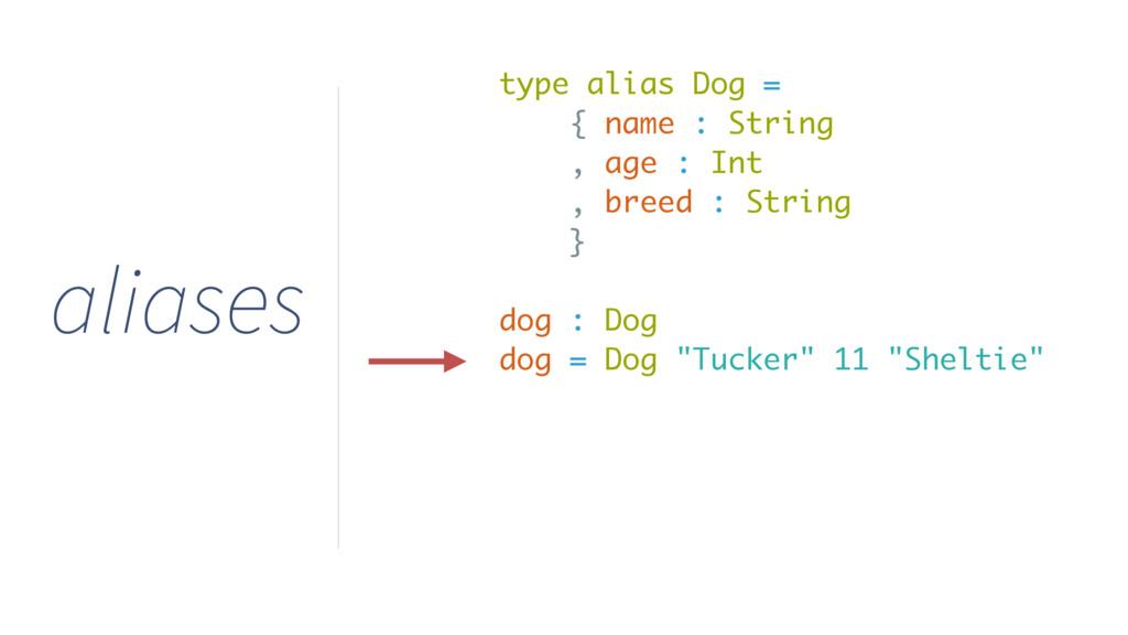 aliases type alias Dog = { name : String , age ...