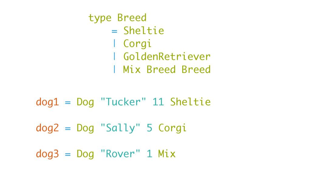 type Breed = Sheltie | Corgi | GoldenRetriever ...