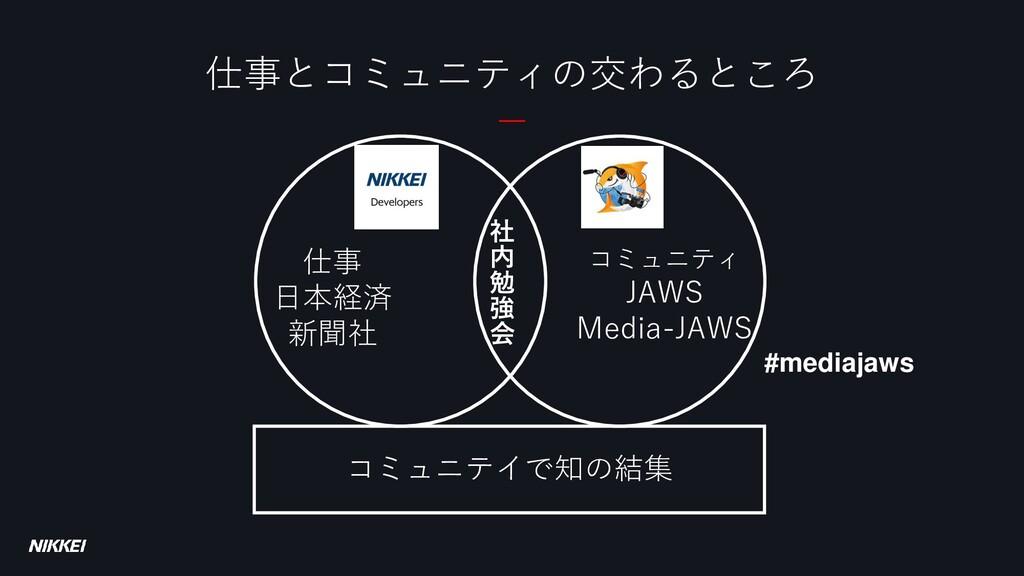 仕事とコミュニティの交わるところ 仕事 日本経済 新聞社 コミュニティ JAWS Media-...